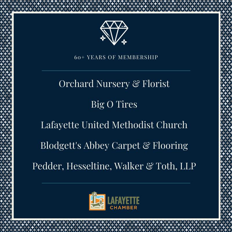 Lafayette Chamber Members 60 plus years - Diamond Era