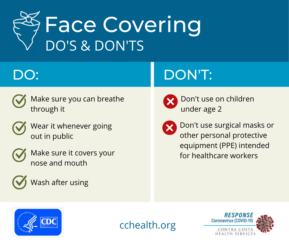 Face Covering Dos and Don't